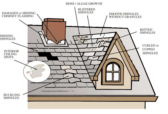 Roofers New Malden Precise Roofing Services Ltd